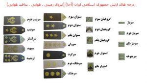 deggre milatry iran