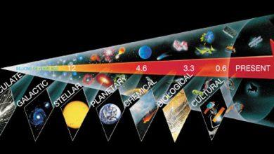 Photo of ۱۰ راز حل نشدهی بزرگ علم فیزیک