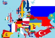 Photo of مقاله ای کامل در مورد قاره اروپا