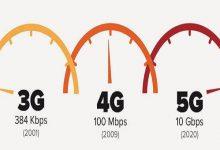 Photo of خبر راه اندازی اینترنت 5G : ستاره کنگره جهانی موبایل بارسلون
