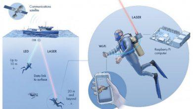 Photo of دسترسی به وای فای زیر آب برای اولین بار توسط محققان عربستانی