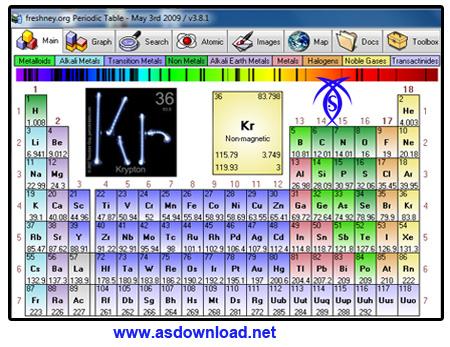 Periodic Table v3.8