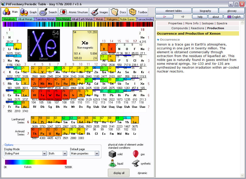 Periodic Table v3.9.1