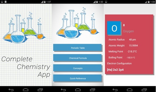 Complete Chemistry App