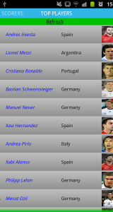 World Cup 2014 apk for android (11)