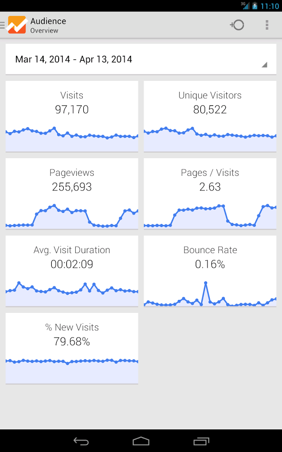 1-Google Analytics