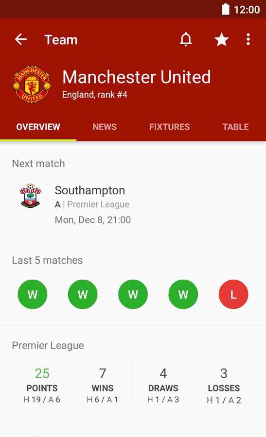 Soccer Scores - FotMob (1)