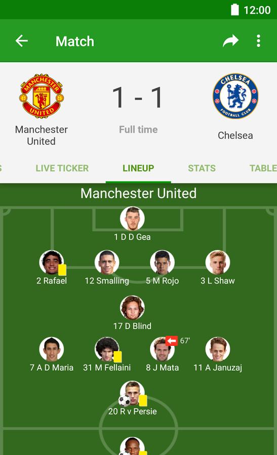 Soccer Scores FotMob 4 Soccer Scores   FotMob   نرم افزار نمایش نتایج 100 لیگ فوتبال جهان