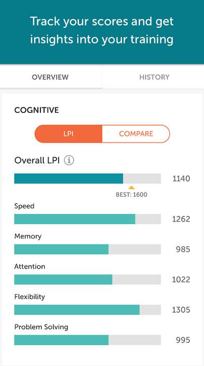 دانلود Lumosity - Brain Training – نسخه فول برنامه تقویت حافظه اندروید