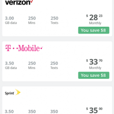 6 My Data Manager Data Usage