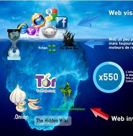 Hide ALL IP 2016.10.05.161005 + Portable - نرم افزار جستجوی مخفیانه در اینترنت