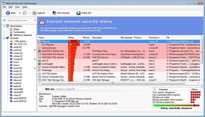 Security Task-Manager