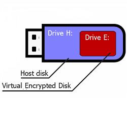 دانلود USBCrypt v16.10.1 - نرم افزار رمزگذاری بر روی هارد اکسترنال و فلش USB