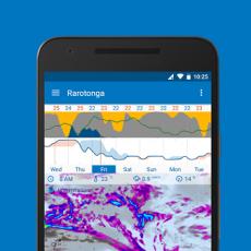 دانلود Flowx Pro - بهترین نرم افزار پیش بینی آب و هوا برای اندروید