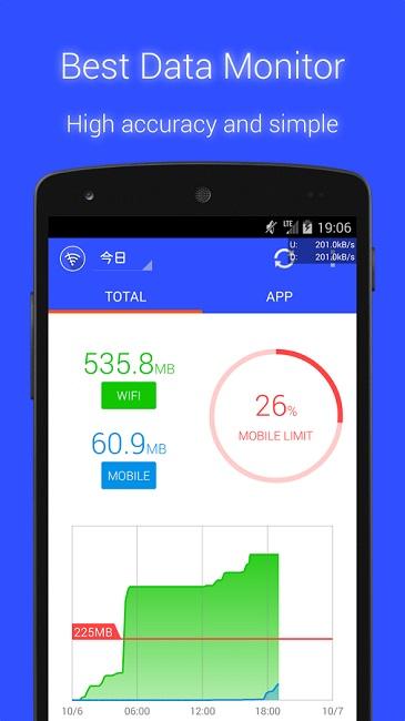 1 Data Usage Monitor Premium