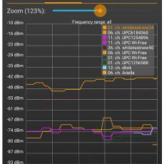 1 WiFi Analyzer Pro android
