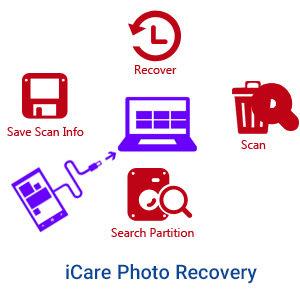 دانلود iCare Photo Recovery 1.0.1 – نرم افزار ریکاوری عکس