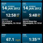 Ulysse Speedometer Pro 6