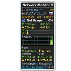دانلود Network Monitor II 26.9 - نرم افزار مانیتورینگ شبکه